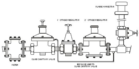 Propane Regulator Diagram furthermore Napoleon Gpfp 1 Outdoor Patioflame Propane Firepit W Logs additionally Salt Water Plumbing Diagram Generator likewise Selectdocs together with Chapter 2 Thermal Cutting. on propane tank safety